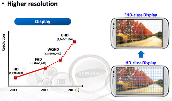 samsung-display-slide-1