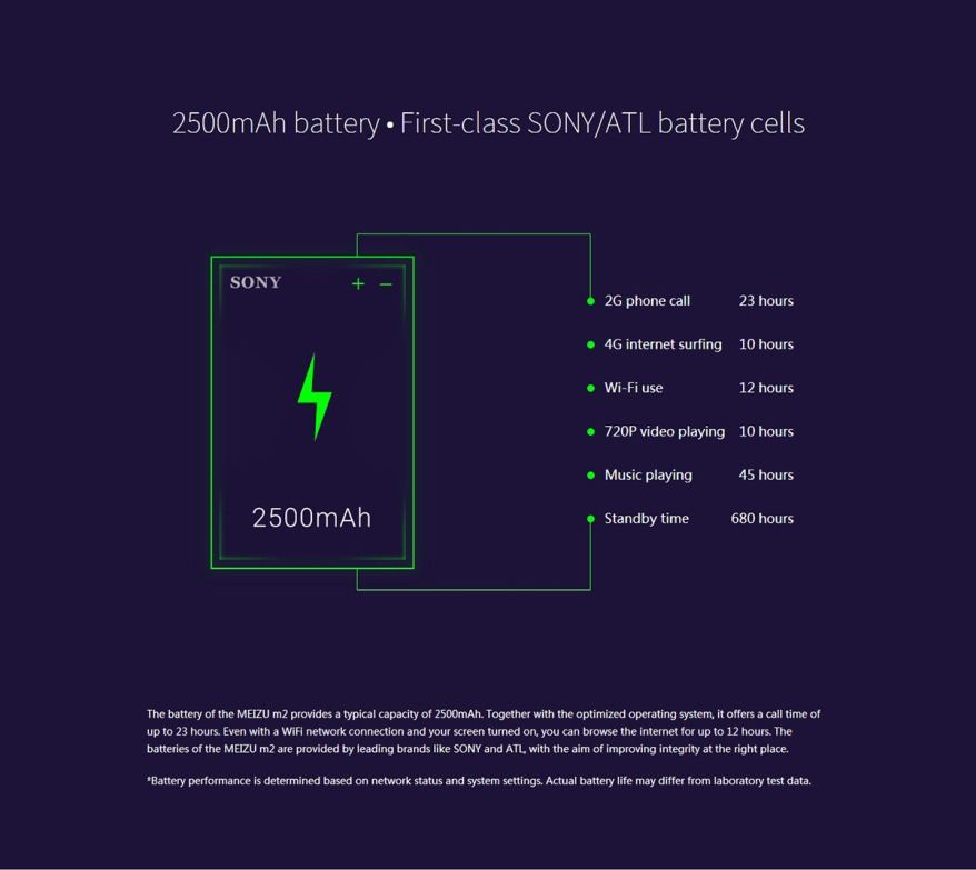 Meizu M2 batería