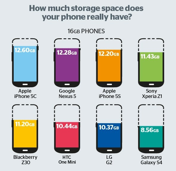 2-mobile-storage-space-01