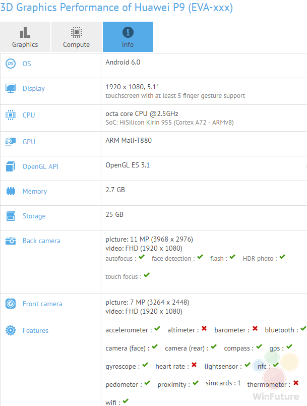 Huawei-P9-Kirin-955