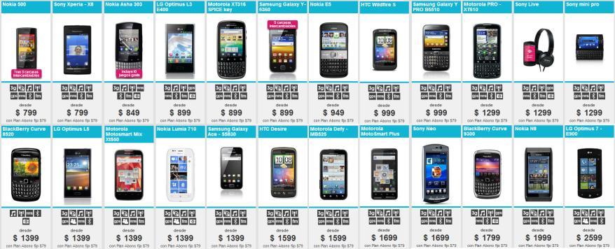 celulares-personal-plan-79-442019
