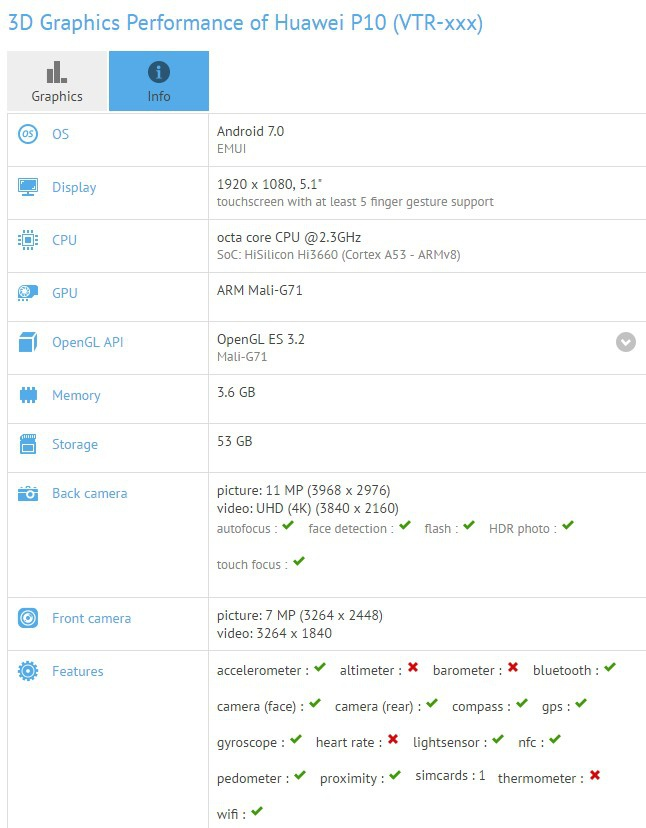 huawei-p10-spotted-in-multiple-benchmarks-days-before-official-announcement-513285-2