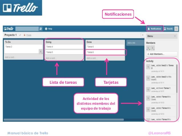 manual-de-trello-8-638.jpg